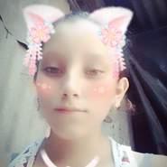 madelynp76100's profile photo
