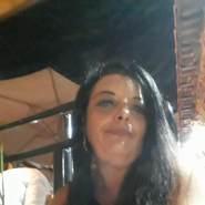 sandrac390's profile photo