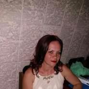 andream1124's profile photo