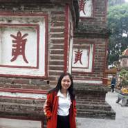 hoangn901's profile photo