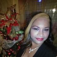 Cerbera's profile photo