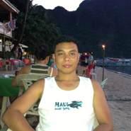 tsibid's profile photo