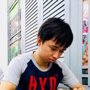 narongd869143's profile photo