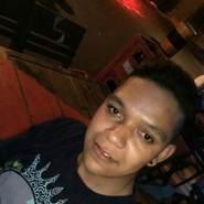 rolandom550863's profile photo