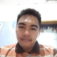ArifCliq's profile photo