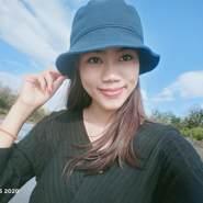 kethsanak's profile photo