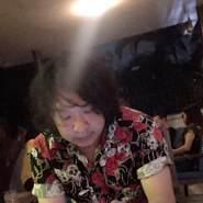 Norman037's profile photo