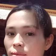 duongp879767's profile photo
