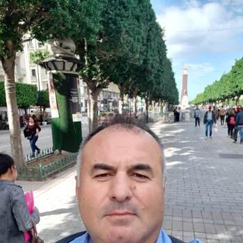 mvaran_Tunis_Độc thân_Nam