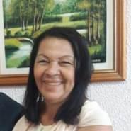 nivalda772623's profile photo