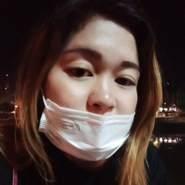 janenoii558041's profile photo