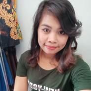 nurlela321779's profile photo