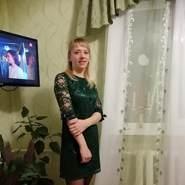 nadyan871043's profile photo
