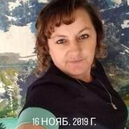 svetlanaya90866's profile photo