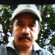 zoel612's profile photo