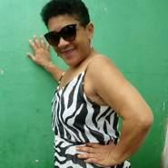 neidev788054's profile photo