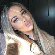 canciana's profile photo