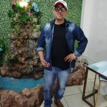 adrianos506935_Minas Gerais_Soltero (a)_Masculino