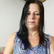suelia80's profile photo