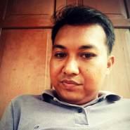 dhikaaa8695's profile photo