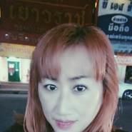 yuysinthusin's profile photo