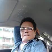 pant698's profile photo