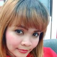 cindramantika's profile photo