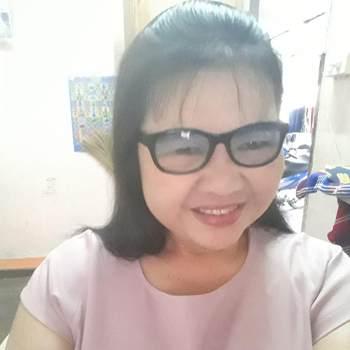 jojo2508_Krung Thep Maha Nakhon_Độc thân_Nữ