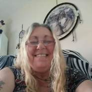 cynthiab84's profile photo