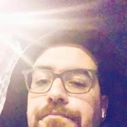 megoo205's profile photo