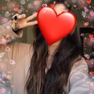 raghada262414's profile photo
