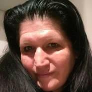 utew108's profile photo