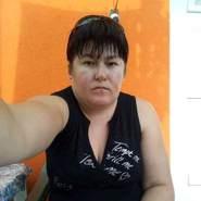 ibolyab17's profile photo