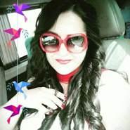 aysen14's profile photo