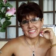miltona21400's profile photo