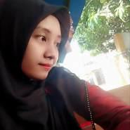 mulianikartina79's profile photo