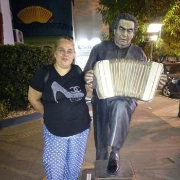 claudiab112_Buenos Aires_Kawaler/Panna_Kobieta