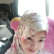 chyntam's profile photo