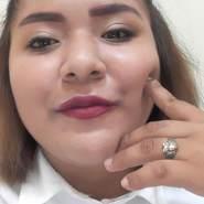 cieloalexandra's profile photo