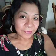dulcegonzalez549711's profile photo