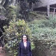 ivaa836's profile photo