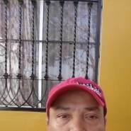 tarcisiolopezsalazar's profile photo