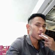 anggat499511's profile photo