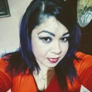 yadiraj17's profile photo