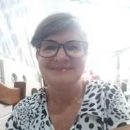 ondinav's profile photo