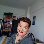 petatelinda's profile photo