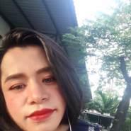 nongb524's profile photo