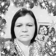 leonicep's profile photo