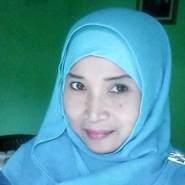 ratus43's profile photo