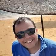 megom921's profile photo